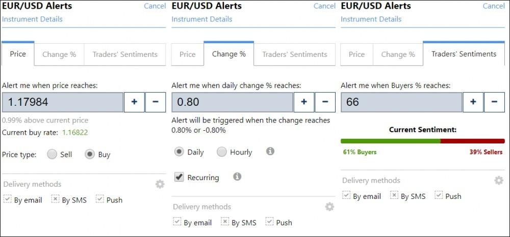 Plus500 trading alerts tool