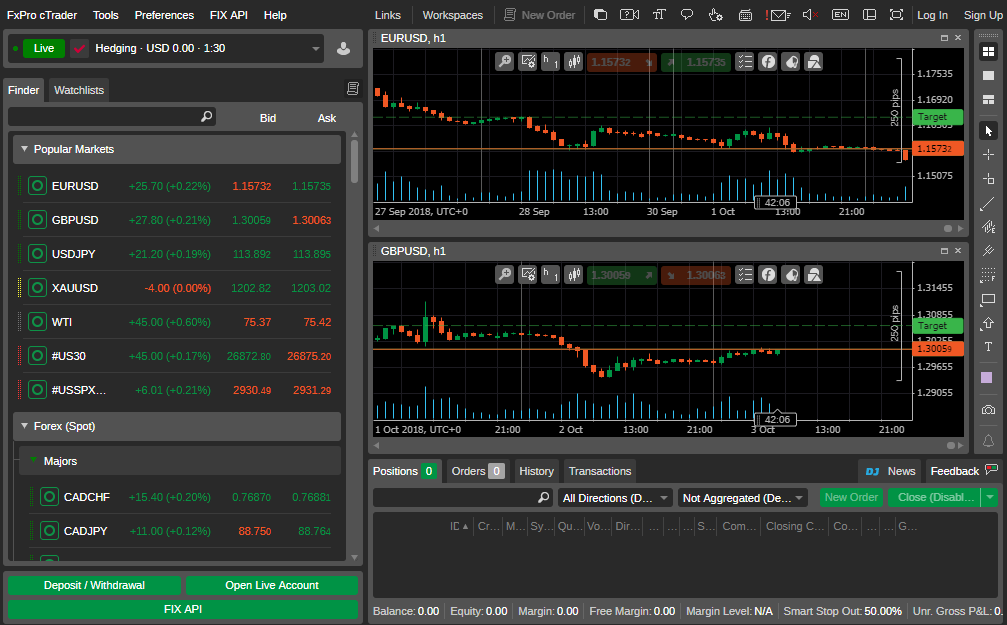 cTrader - Prices are illustrative